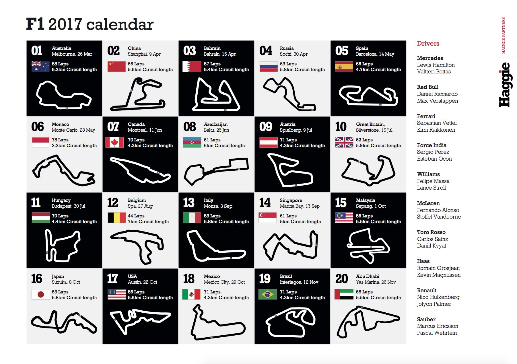 f1 calendar